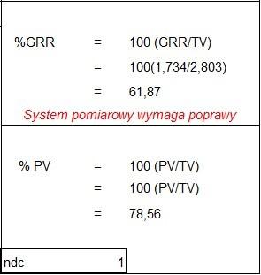Przykładowe wyniki analizy ARM