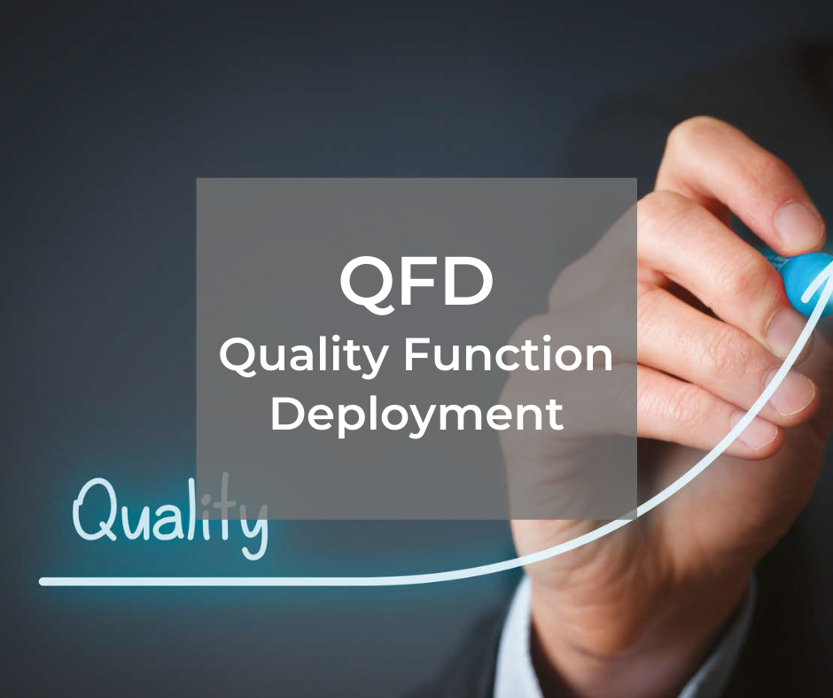 QFD – Quality Function Deployment – rozwinięcie funkcji jakości
