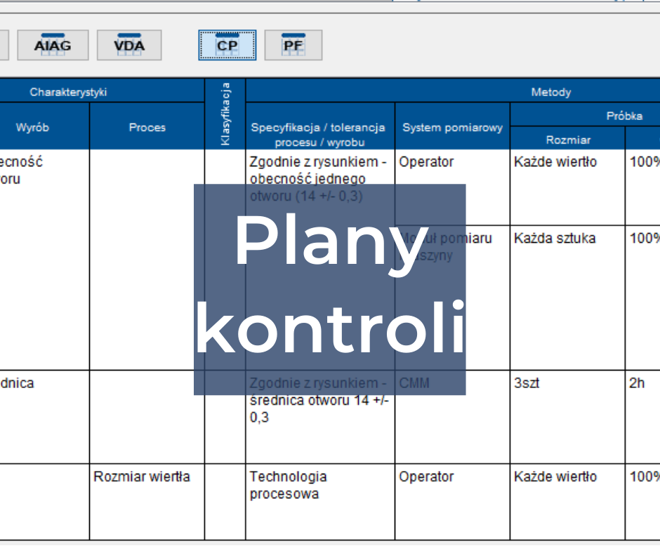 Plany kontroli z VDA – tworzenie, weryfikowanie, nadzorowanie