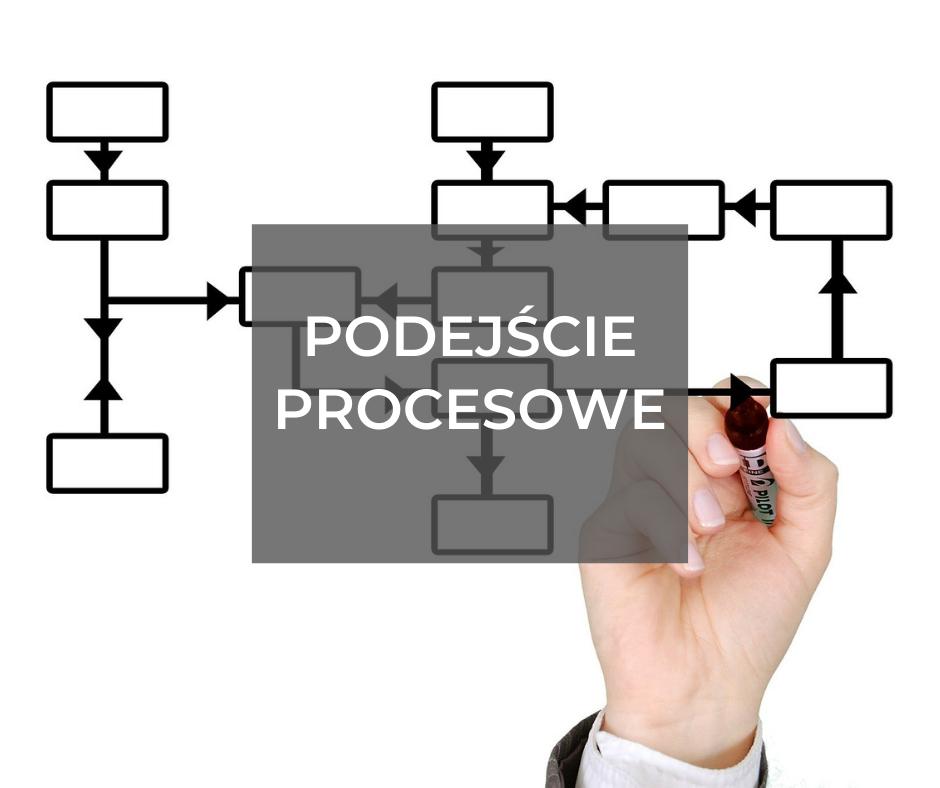 Podejście procesowe w zarządzaniu jakością