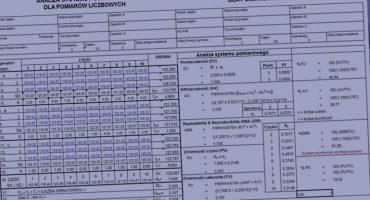 analiza wyników metody ARM