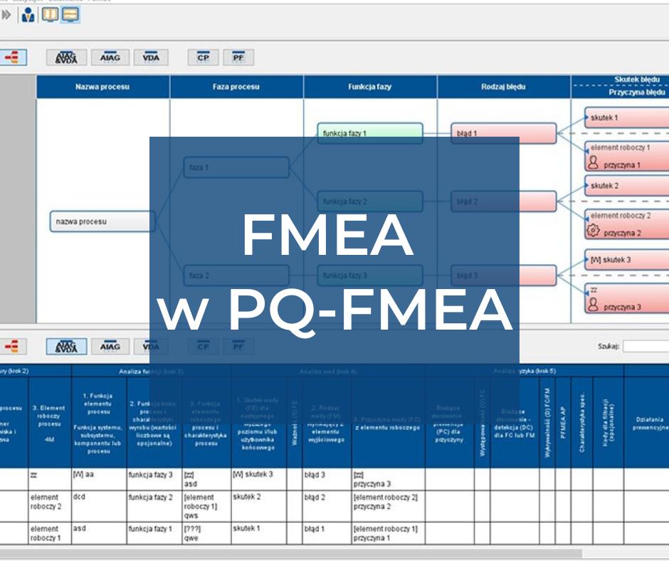 FMEA w programie PQ-FMEA *szkolenie z wykorzystaniem komputerów