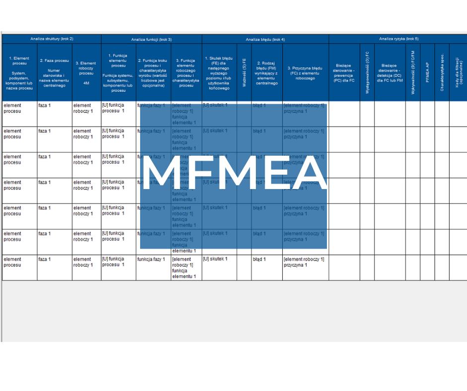 MFMEA – analiza przyczyn i skutków wad wyposażenia produkcyjnego