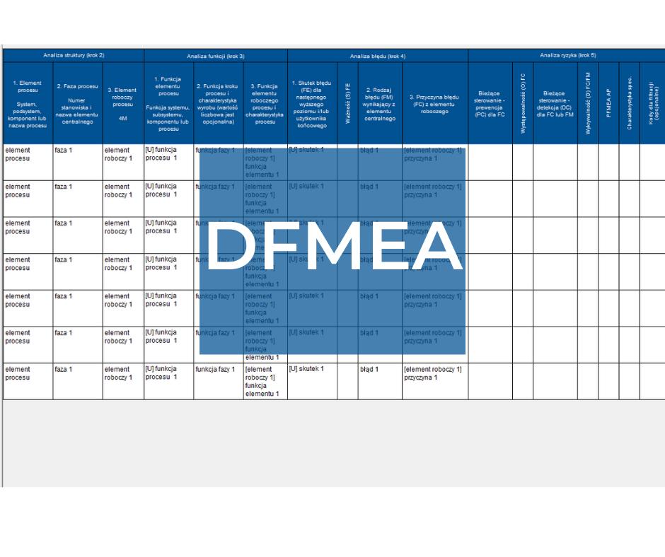 DFMEA (standardy AIAG, VDA  oraz AIAG & VDA ed. 1)