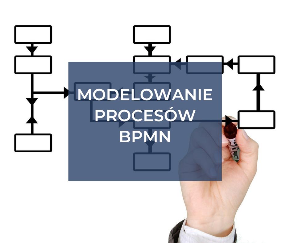 Modelowanie procesów – BPMN