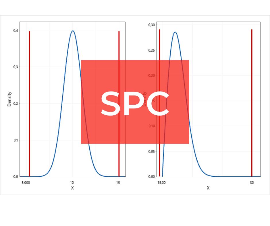 SPC –  statystyczne sterowanie procesami dla krótkich serii